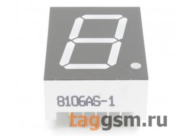 8106BS (Красный) Цифровой индикатор 0,8